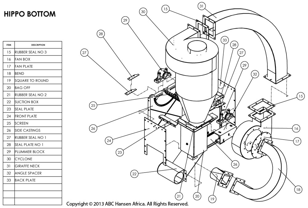 Hammer Mill Spares Prices Hippomills
